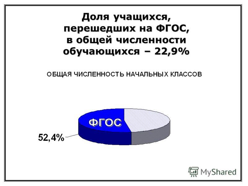 Доля учащихся, перешедших на ФГОС, в общей численности обучающихся – 22,9%