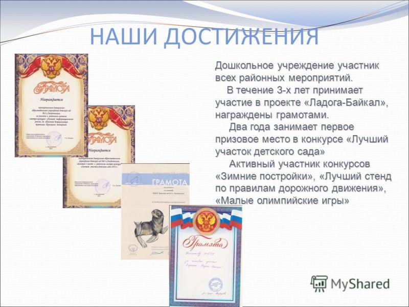 НАШИ ДОСТИЖЕНИЯ Дошкольное учреждение участник всех районных мероприятий. В течение 3-х лет принимает участие в проекте «Ладога-Байкал», награждены грамотами. В течение 3-х лет принимает участие в проекте «Ладога-Байкал», награждены грамотами. Два го