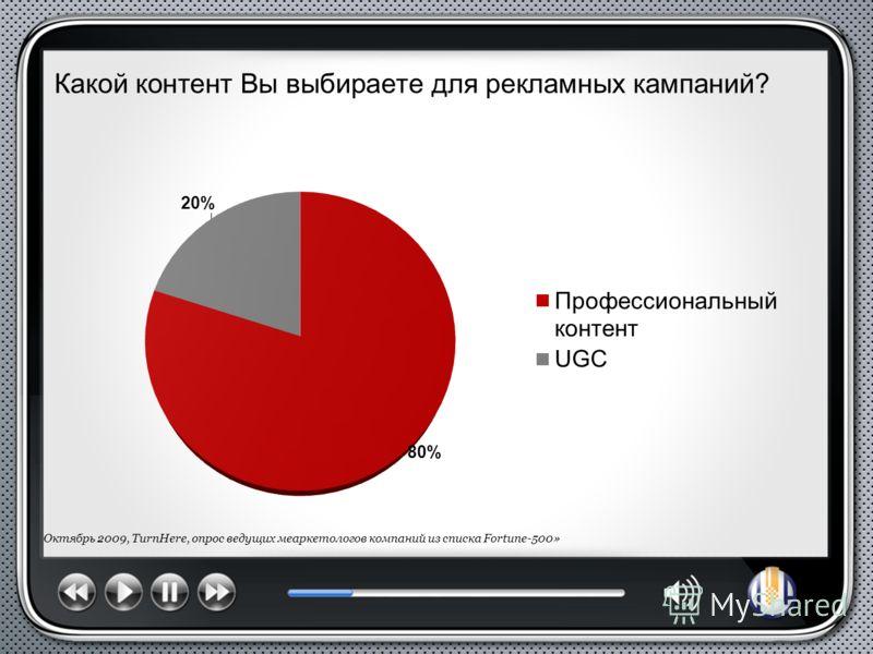 Какой контент Вы выбираете для рекламных кампаний? Октябрь 2009, TurnHere, опрос ведущих меаркетологов компаний из списка Fortune-500»