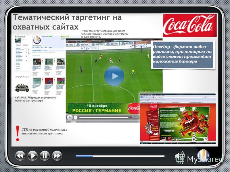 Чтобы посмотреть новый видео сюжет пользователь нажимает на кнопку Play в окошке виджета. Сайт MAIL.RU (раздел видео) набор сюжетов для просмотра ! CTR по рекламной кампании в зависимости от креатива Overlay - формат видео- рекламы, при котором на ви