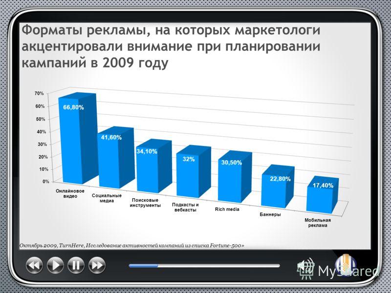 Форматы рекламы, на которых маркетологи акцентировали внимание при планировании кампаний в 2009 году Октябрь 2009, TurnHere, Исследование активностей компаний из списка Fortune-500»