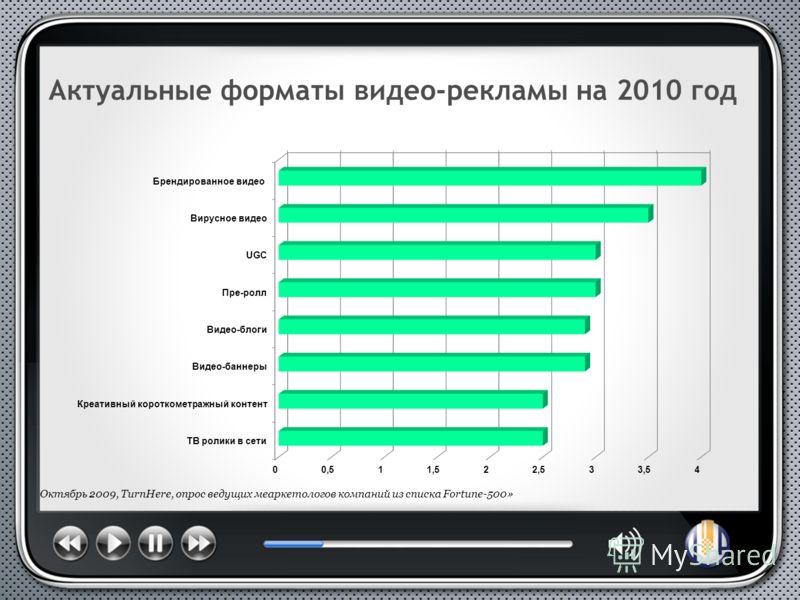 Актуальные форматы видео-рекламы на 2010 год Октябрь 2009, TurnHere, опрос ведущих меаркетологов компаний из списка Fortune-500»