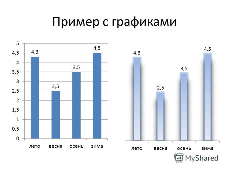 Пример с графиками