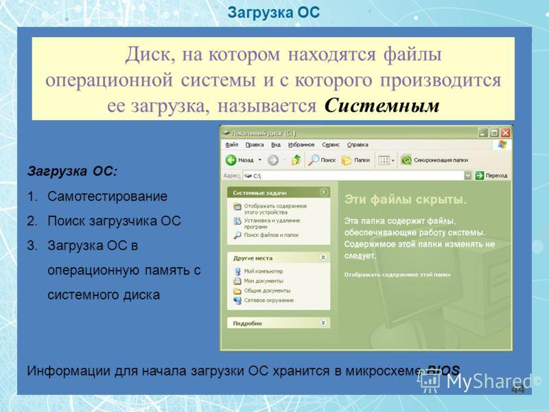 Загрузка ОС Диск, на котором находятся файлы операционной системы и с которого производится ее загрузка, называется Системным 44 Загрузка ОС: 1.Самотестирование 2.Поиск загрузчика ОС 3.Загрузка ОС в операционную память с системного диска Информации д
