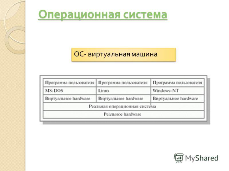 Операционная система Операционная система ОС - виртуальная машина