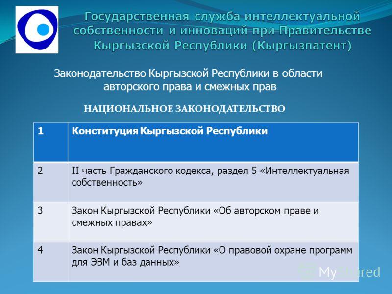 НАЦИОНАЛЬНОЕ ЗАКОНОДАТЕЛЬСТВО Законодательство Кыргызской Республики в области авторского права и смежных прав 1Конституция Кыргызской Республики 2II часть Гражданского кодекса, раздел 5 «Интеллектуальная собственность» 3Закон Кыргызской Республики «