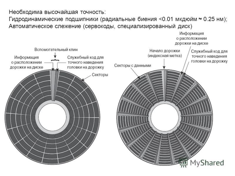 Необходима высочайшая точность: Гидродинамические подшипники (радиальные биения