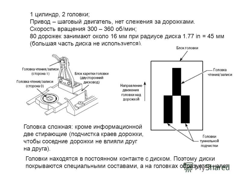 1 цилиндр, 2 головки; Привод – шаговый двигатель, нет слежения за дорожками. Скорость вращения 300 – 360 об/мин; 80 дорожек занимают около 16 мм при радиусе диска 1.77 in = 45 мм (большая часть диска не используется). Головка сложная: кроме информаци