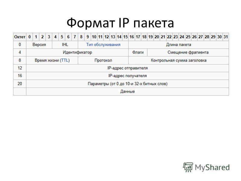 Формат IP пакета