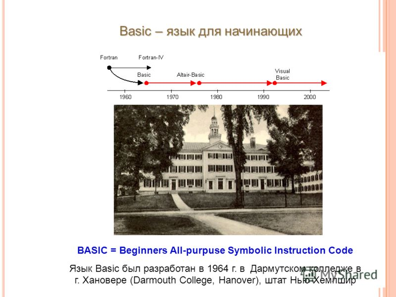 Basic – язык для начинающих BASIC = Beginners All-purpuse Symbolic Instruction Code Язык Basic был разработан в 1964 г. в Дармутском колледже в г. Хановере (Darmouth College, Hanover), штат Нью-Хемпшир