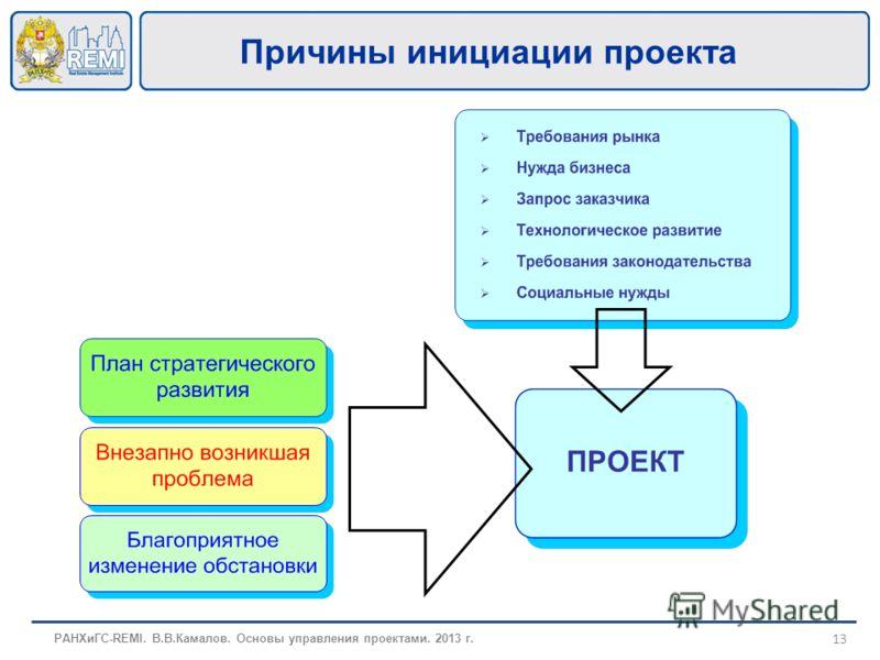 РАНХиГС-REMI. В.В.Камалов. Основы управления проектами. 2013 г. 13 Причины инициации проекта