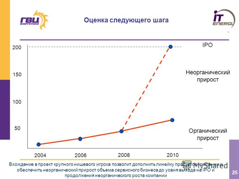 25 Оценка следующего шага Вхождение в проект крупного нишевого игрока позволит дополнить линейку продуктов компании и обеспечить неорганический прирост объема сервисного бизнеса до уовня выхода на IPO и продолжения неорганического роста компании 2004