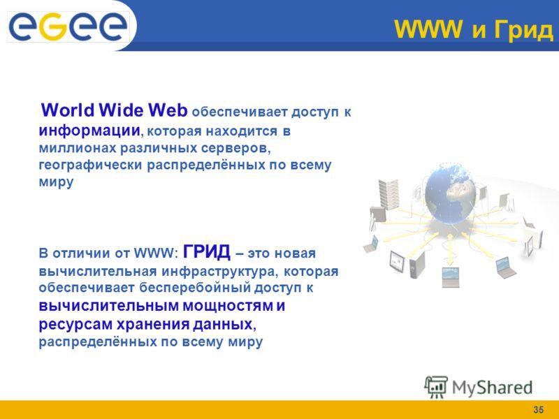 35 WWW и Грид World Wide Web обеспечивает доступ к информации, которая находится в миллионах различных серверов, географически распределённых по всему миру В отличии от WWW: ГРИД – это новая вычислительная инфраструктура, которая обеспечивает беспере