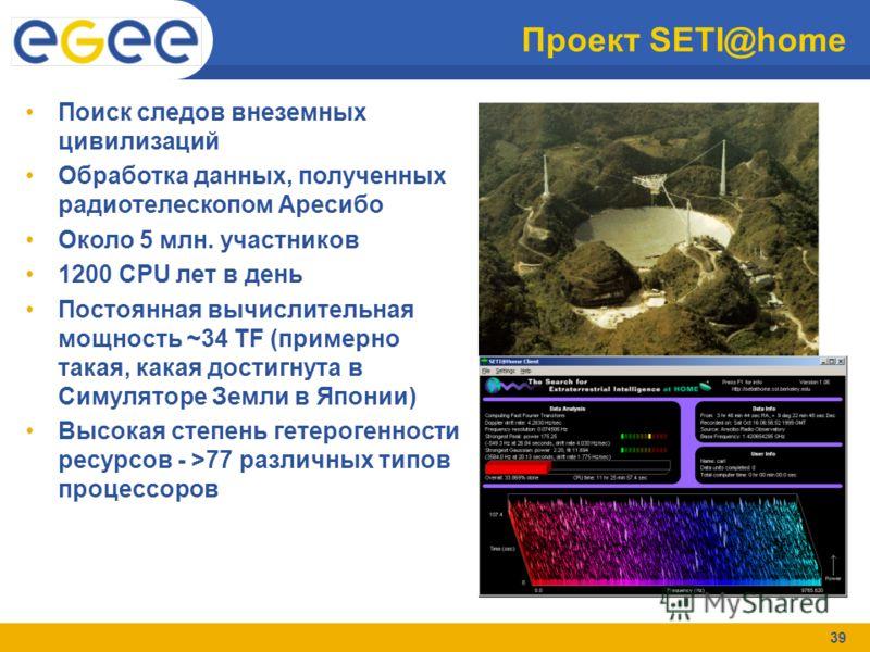 39 Проект SETI@home Поиск следов внеземных цивилизаций Обработка данных, полученных радиотелескопом Аресибо Около 5 млн. участников 1200 CPU лет в день Постоянная вычислительная мощность ~34 TF (примерно такая, какая достигнута в Симуляторе Земли в Я