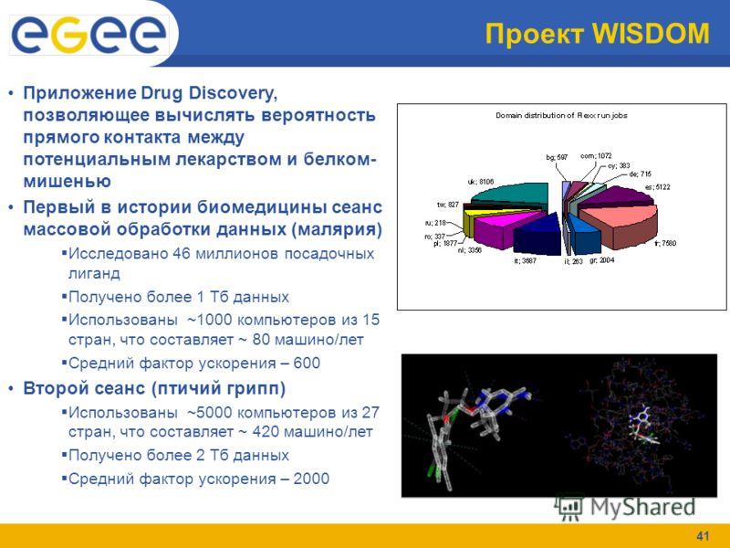 41 Проект WISDOM Приложение Drug Discovery, позволяющее вычислять вероятность прямого контакта между потенциальным лекарством и белком- мишенью Первый в истории биомедицины сеанс массовой обработки данных (малярия) Исследовано 46 миллионов посадочных