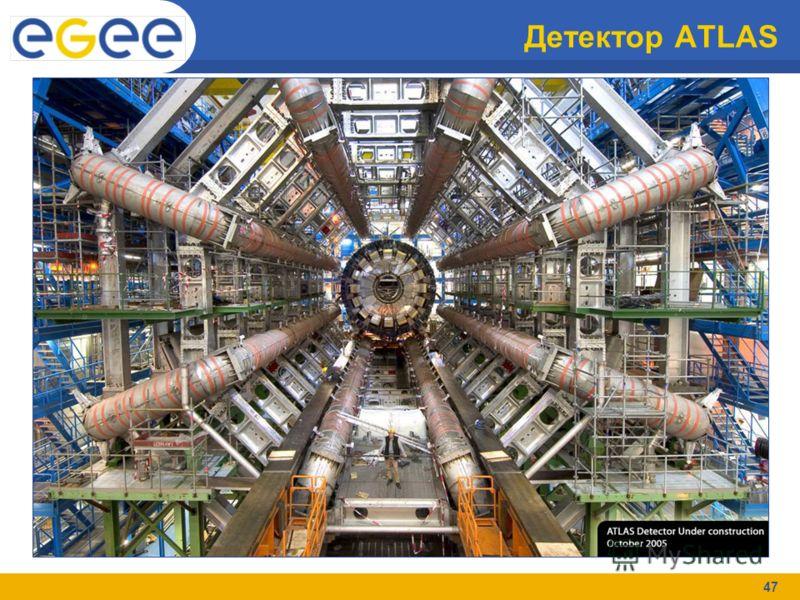 47 Детектор ATLAS