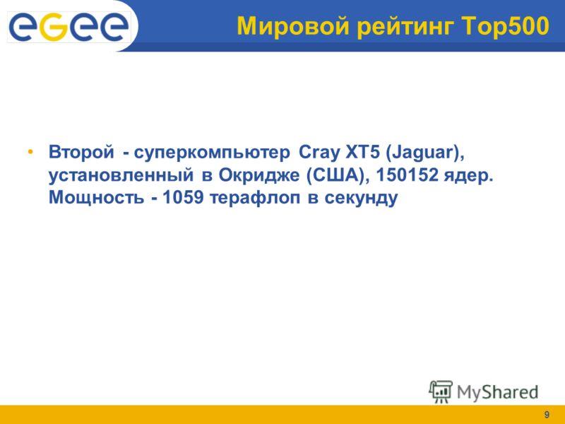 9 Мировой рейтинг Top500 Второй - суперкомпьютер Cray XT5 (Jaguar), установленный в Окридже (США), 150152 ядер. Мощность - 1059 терафлоп в секунду