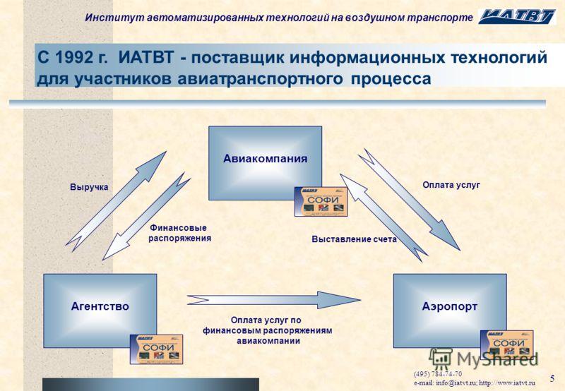 Институт автоматизированных технологий на воздушном транспорте (495) 784-74-70 e-mail: info@iatvt.ru; http://www.iatvt.ru 4 Первая агентская бэк-офисная система в условиях СВВТ (на технической базе МАИ) АК 1 Сирена ЭВМ: MAINFRAME (IBM 370) СУБД: ADAB