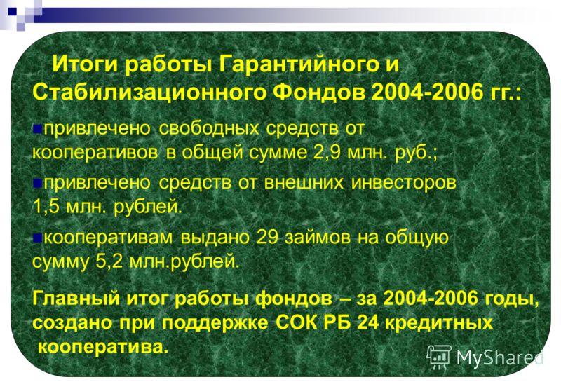 Итоги работы Гарантийного и Стабилизационного Фондов 2004-2006 гг.: привлечено свободных средств от кооперативов в общей сумме 2,9 млн. руб.; привлечено средств от внешних инвесторов 1,5 млн. рублей. кооперативам выдано 29 займов на общую сумму 5,2 м