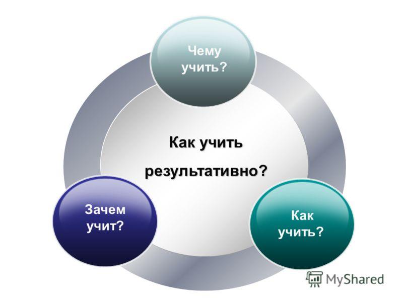 Как учить результативно? Чему учить? Зачем учит? Как учить?