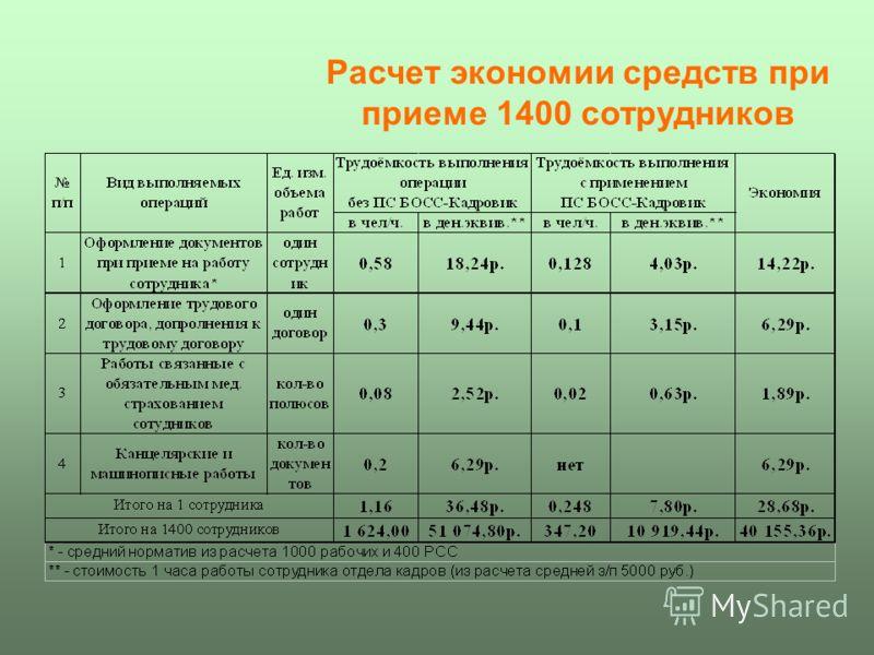 Расчет экономии средств при приеме 1400 сотрудников