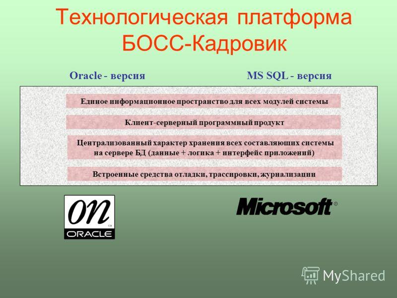 Oracle - версияMS SQL - версия Единое информационное пространство для всех модулей системы Клиент-серверный программный продукт Централизованный характер хранения всех составляющих системы на сервере БД (данные + логика + интерфейс приложений) Встрое