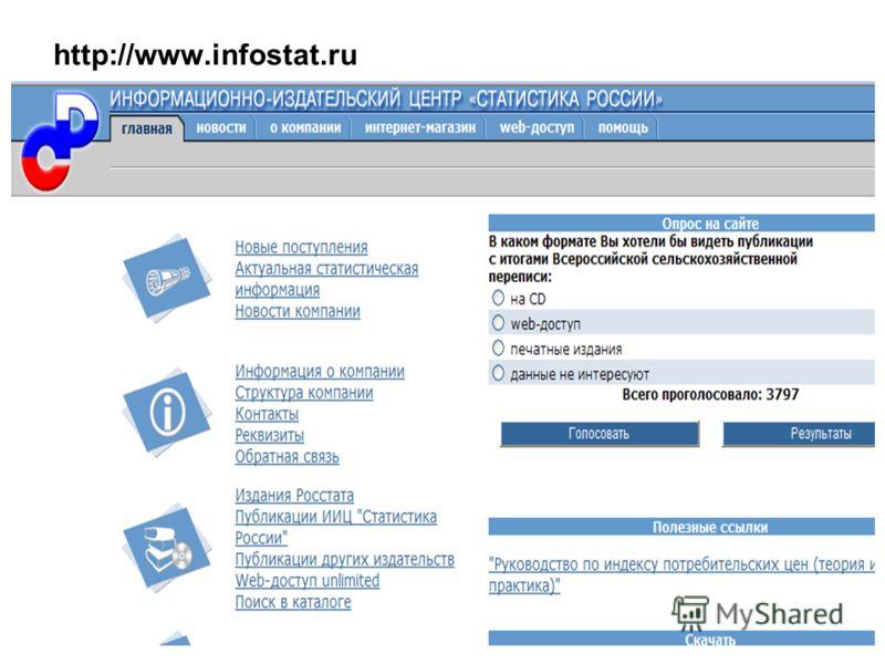 http://www.infostat.ru