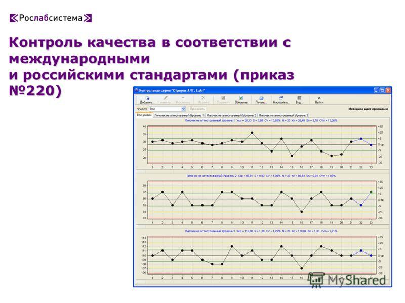 Контроль качества в соответствии с международными и российскими стандартами (приказ 220)