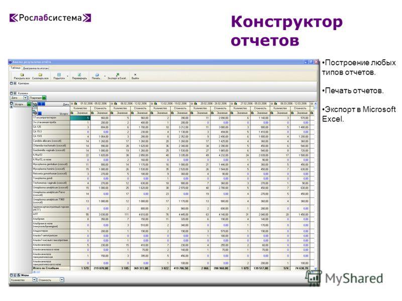 Конструктор отчетов Построение любых типов отчетов. Печать отчетов. Экспорт в Microsoft Excel.
