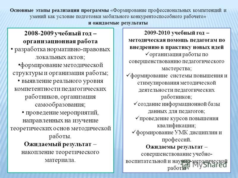 Основные этапы реализации программы «Формирование профессиональных компетенций и умений как условие подготовки мобильного конкурентоспособного рабочего» и ожидаемые результаты 2008-2009 учебный год – организационная работа разработка нормативно-право