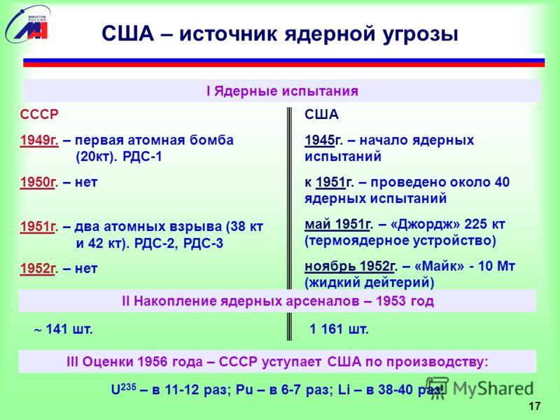 США – источник ядерной угрозы I Ядерные испытания II Накопление ядерных арсеналов – 1953 год III Оценки 1956 года – СССР уступает США по производству: СССР 1949г. – первая атомная бомба (20кт). РДС-1 1950г. – нет 1951г. – два атомных взрыва (38 кт и