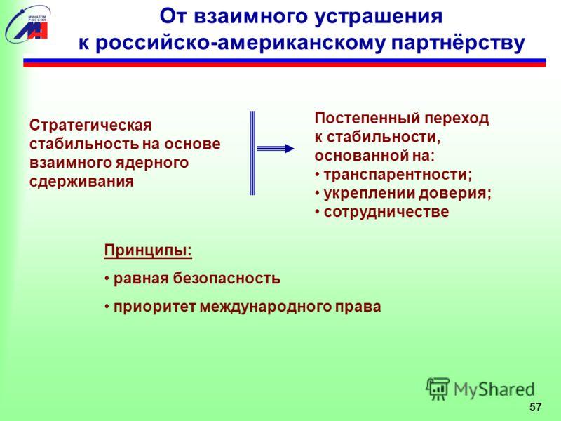 От взаимного устрашения к российско-американскому партнёрству 57 Стратегическая стабильность на основе взаимного ядерного сдерживания Принципы: равная безопасность приоритет международного права Постепенный переход к стабильности, основанной на: тран
