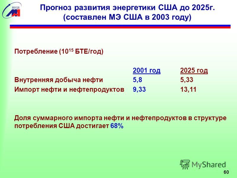 Прогноз развития энергетики США до 2025г. (составлен МЭ США в 2003 году) 60 Потребление (10 15 БТЕ/год) 2001 год2025 год Внутренняя добыча нефти5,85,33 Импорт нефти и нефтепродуктов9,3313,11 Доля суммарного импорта нефти и нефтепродуктов в структуре