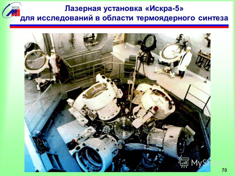 70 Лазерная установка «Искра-5» для исследований в области термоядерного синтеза