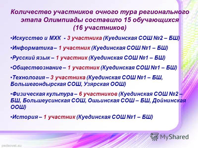 Количество участников очного тура регионального этапа Олимпиады составило 15 обучающихся (16 участников) Искусство и МХК - 3 участника (Куединская СОШ 2 – БШ) Информатика – 1 участник (Куединская СОШ 1 – БШ) Русский язык – 1 участник (Куединская СОШ