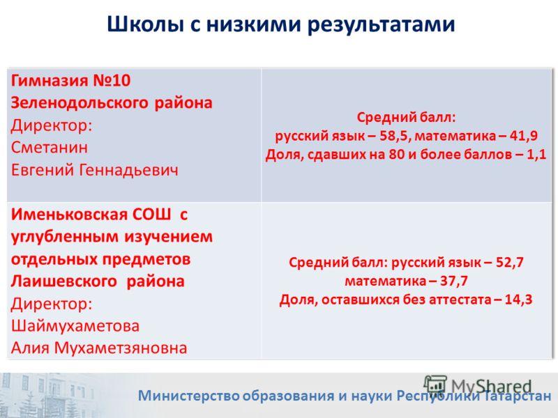 Школы с низкими результатами Министерство образования и науки Республики Татарстан