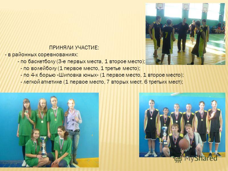 ПРИНЯЛИ УЧАСТИЕ: - в районных соревнованиях: - по баскетболу (3-е первых места, 1 второе место); - по волейболу (1 первое место, 1 третье место); - по 4-х борью «Шиповка юных» (1 первое место, 1 второе место); - легкой атлетике (1 первое место, 7 вто