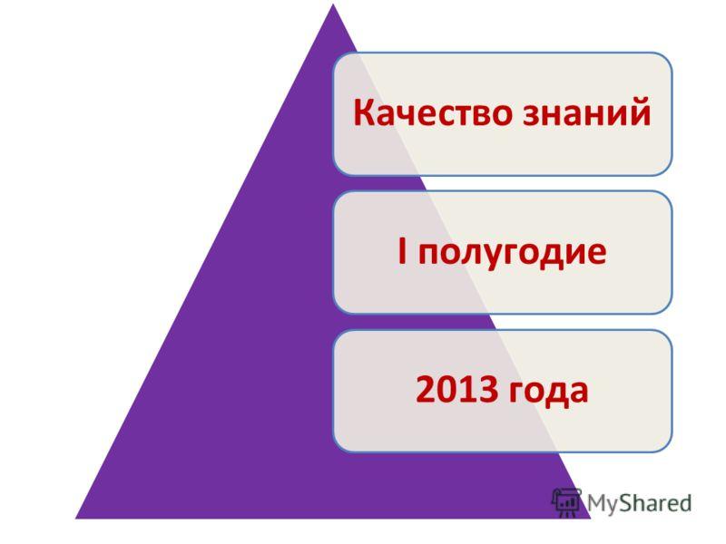 Качество знанийI полугодие2013 года