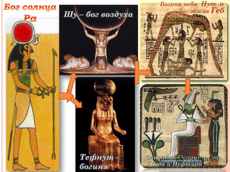 Богиня неба Нут и бог земли Геб