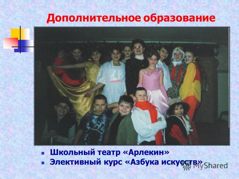 Дополнительное образование Школьный театр «Арлекин» Элективный курс «Азбука искусств»