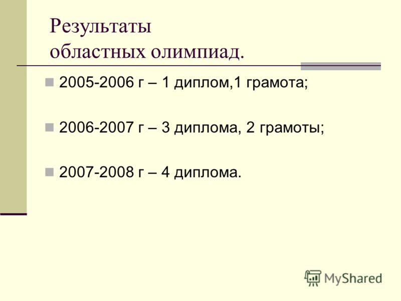 Результаты областных олимпиад. 2005-2006 г – 1 диплом,1 грамота; 2006-2007 г – 3 диплома, 2 грамоты; 2007-2008 г – 4 диплома.