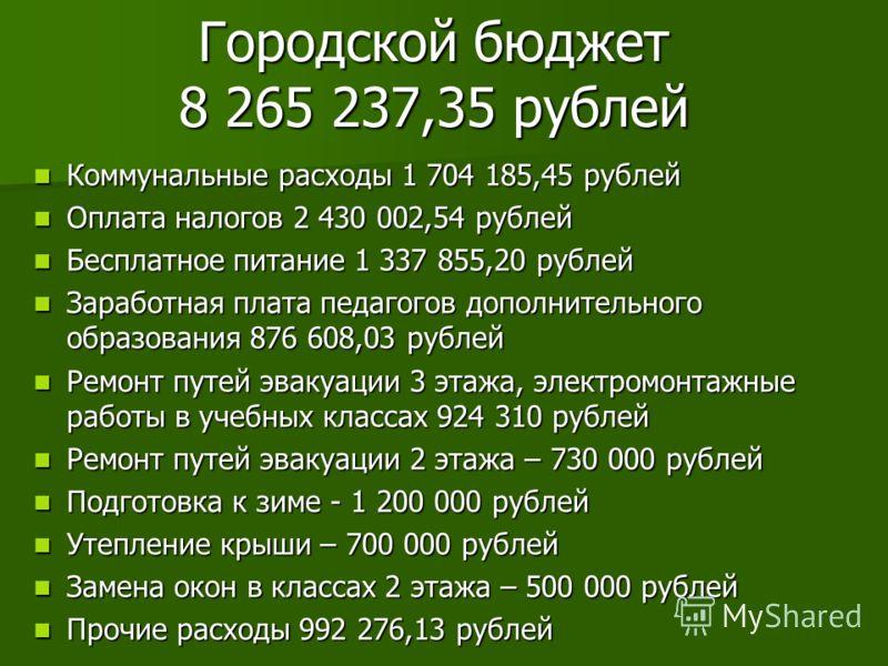 Городской бюджет 8 265 237,35 рублей Коммунальные расходы 1 704 185,45 рублей Коммунальные расходы 1 704 185,45 рублей Оплата налогов 2 430 002,54 рублей Оплата налогов 2 430 002,54 рублей Бесплатное питание 1 337 855,20 рублей Бесплатное питание 1 3