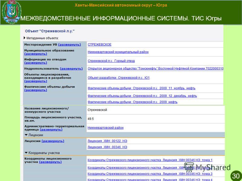 Ханты-Мансийский автономный округ – Югра МЕЖВЕДОМСТВЕННЫЕ ИНФОРМАЦИОННЫЕ СИСТЕМЫ. ТИС Югры 30