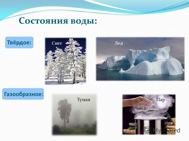 Состояния воды: Твёрдое: СнегЛед Газообразное: ТуманПар