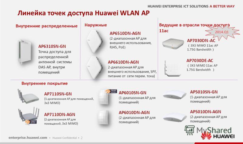 2 AP6010SN-GN ( 1-диапазонная AP для помещений ) AP6010DN-AGN ( 2-диапазонная AP для помещений ) AP7110DN-AGN ( 2-диапазонная AP для помещений, 3x3 MIMO) AP6310SN-GN Точка доступа для распределенной антенной системы DAS AP, внутри помещений AP6510DN-