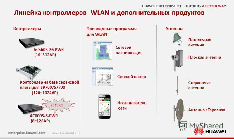 3 КонтроллерыПрикладные программы для WLAN Сетевой планировщик Сетевой тестер Исследователь сети Антенны Потолочная антенна Стержневая антенна Антенна «Тарелка» Плоская антенна Контроллер на базе сервисной платы для S9700/S7700 (128~1024AP) AC6605-26
