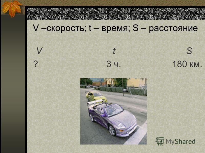 V –скорость; t – время; S – расстояние V t S ? 3 ч. 180 км.