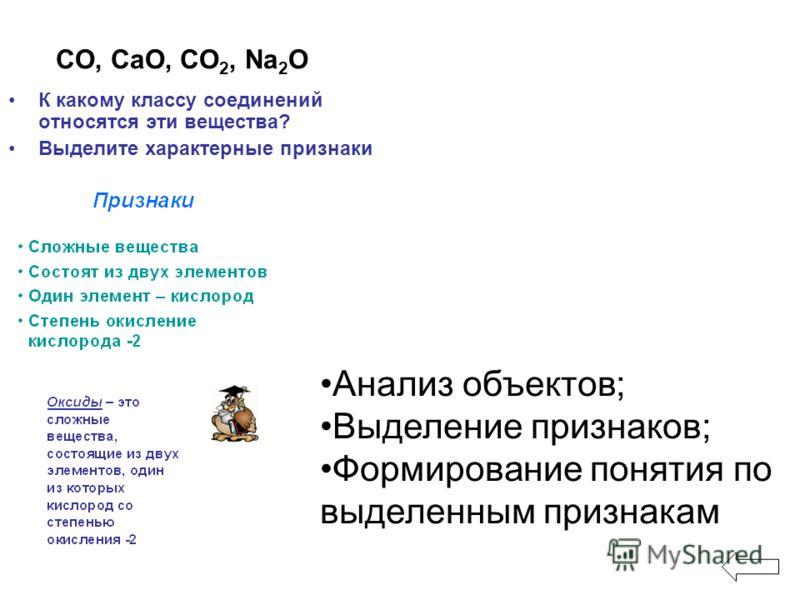 CO, CaO, CO 2, Na 2 O К какому классу соединений относятся эти вещества? Выделите характерные признаки Анализ объектов; Выделение признаков; Формирование понятия по выделенным признакам