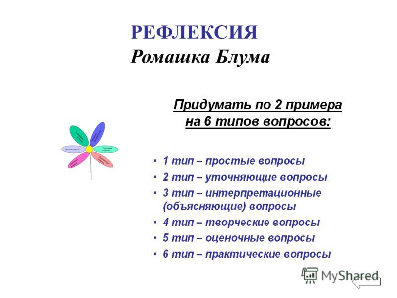 РЕФЛЕКСИЯ Ромашка Блума
