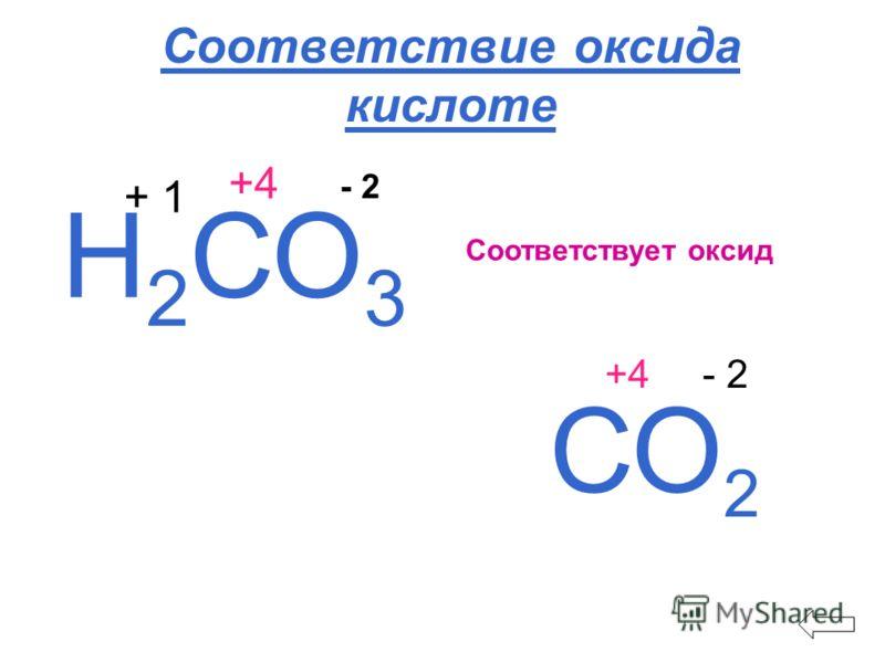 Соответствие оксида кислоте Соответствует оксид - 2 Н 2 СО 3 + 1 +4 СО +4 2 - 2